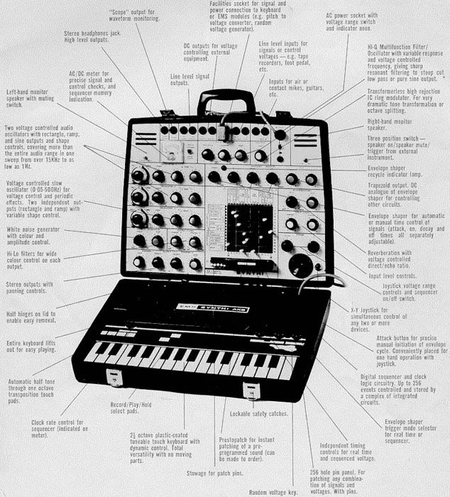 EMS synthi features